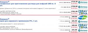 zovirax-cena