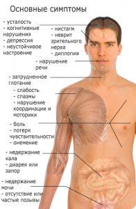 rasseyany-skleroz-2